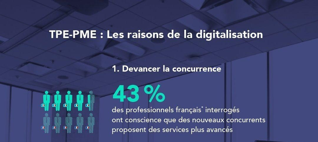 TPE-PME : la digitalisation ou la mort