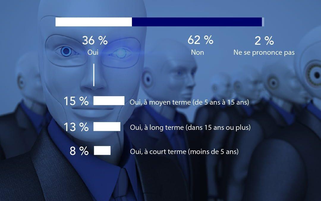 Les français auraient-ils peur d'être remplacés par des machines ?