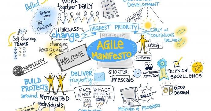 Les secrets d'une entreprise performante et agile