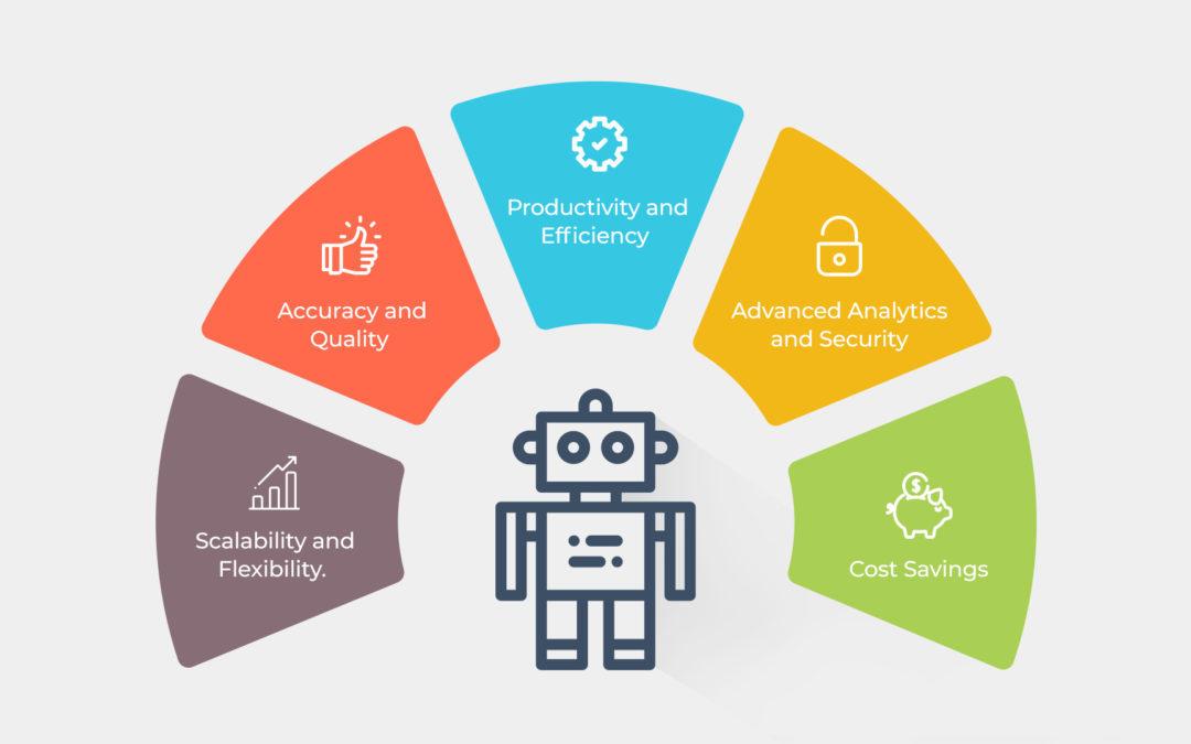 5 défis à relever pour mettre en place l'IA et l'automatisation en entreprise