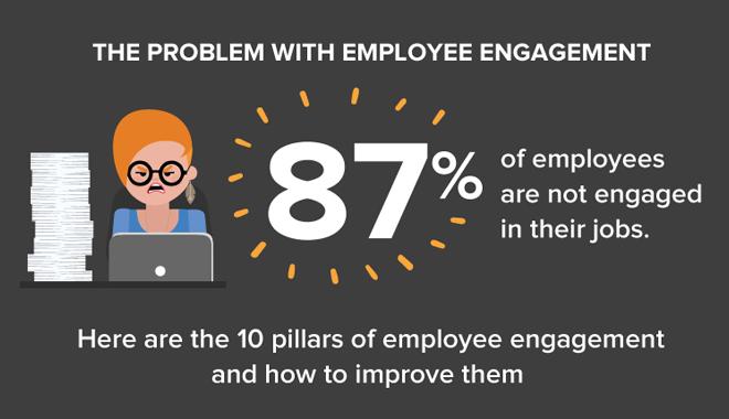 Les 10 piliers de l'engagement des collaborateurs
