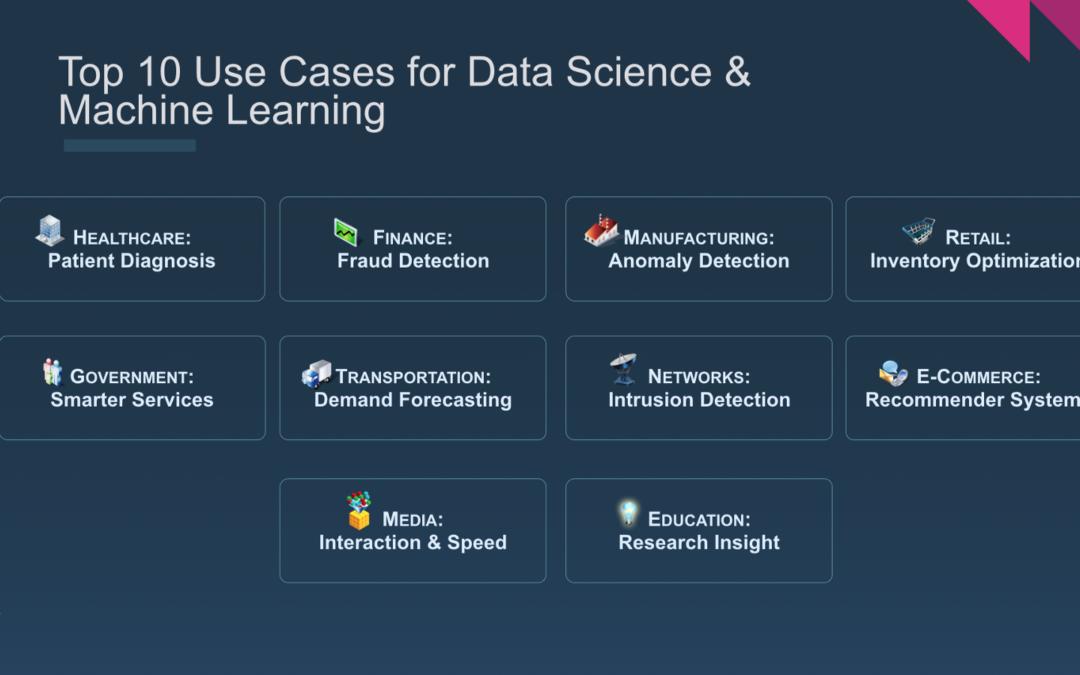 Machine learning : comprendre son potentiel et ses limites